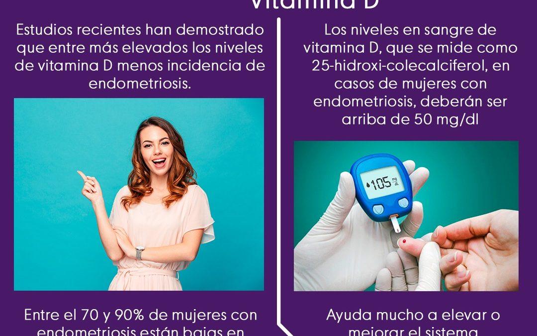 Suplementos para Endometriosis : Vitamina D